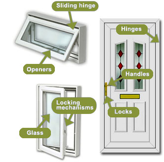 repair and maintenamce for upvc doors and windows